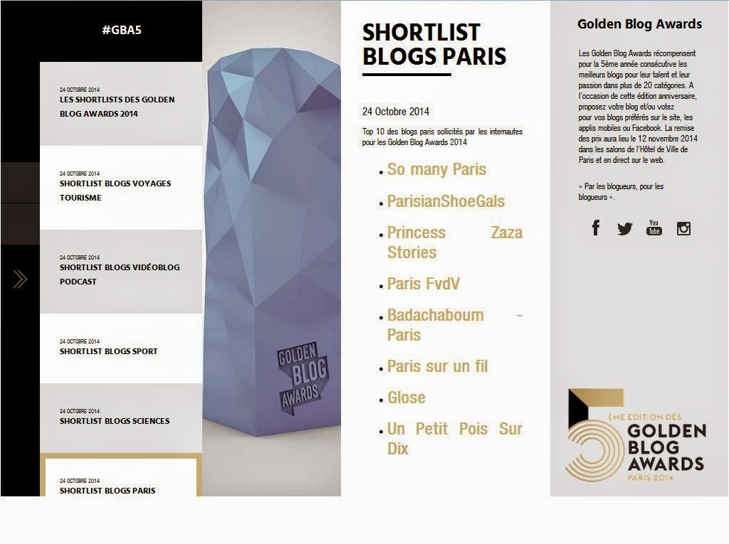 shortlist-golden-blog-paris-2014